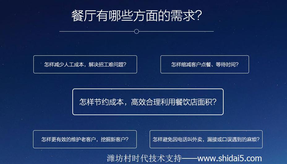 中国餐饮行业线下餐饮规模.png